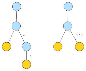 simple_trees