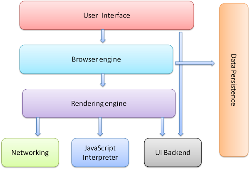 Notes on javascript interpreters np incompleteness in this post well focus on the javascript interpreter part different browsers use different implementations of the interpreters firefox uses spidermonkey ccuart Choice Image